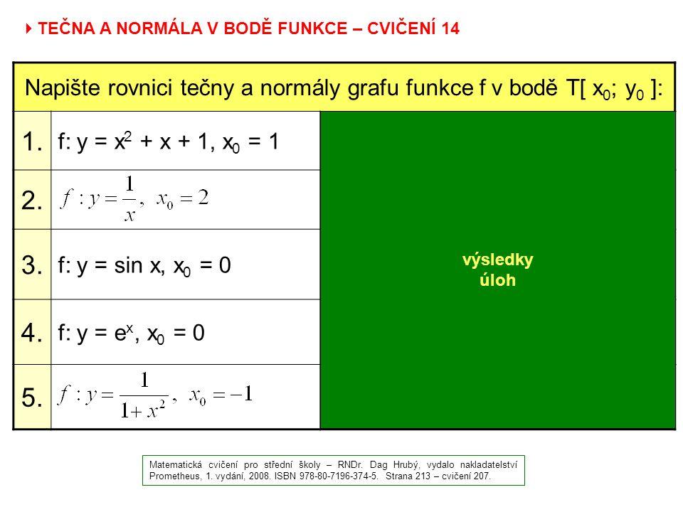Napište rovnici tečny a normály grafu funkce f v bodě T[ x0; y0 ]: